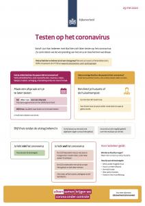Stroomschema testen op het coronavirus