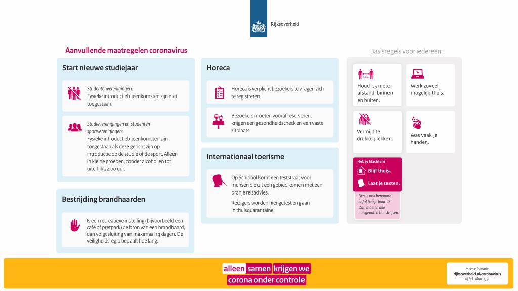 Visual aanvullende maatregelen coronavirus